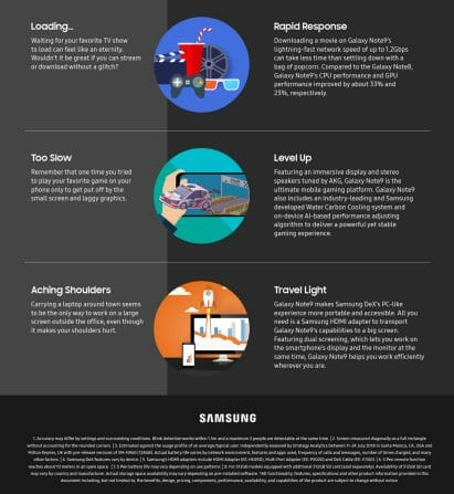 Note 9 infographic