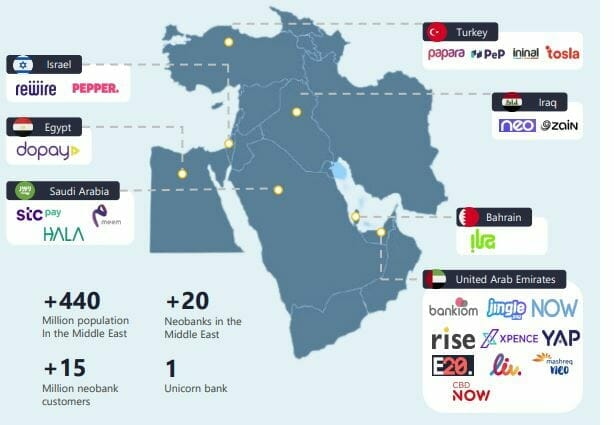 The UAE leads new fintech index, but a host of countries championing fintech apps